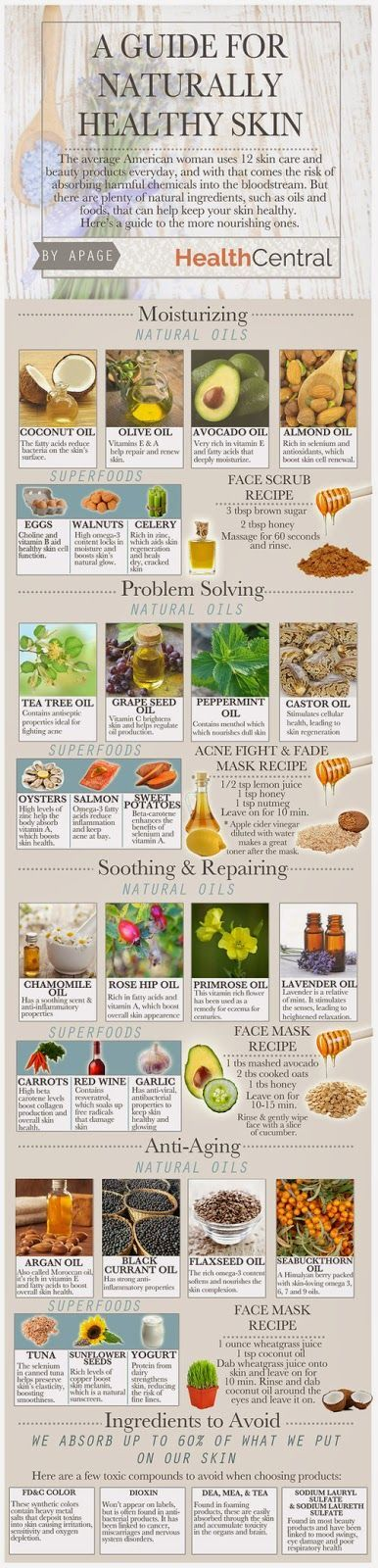 Naturally healthy skin