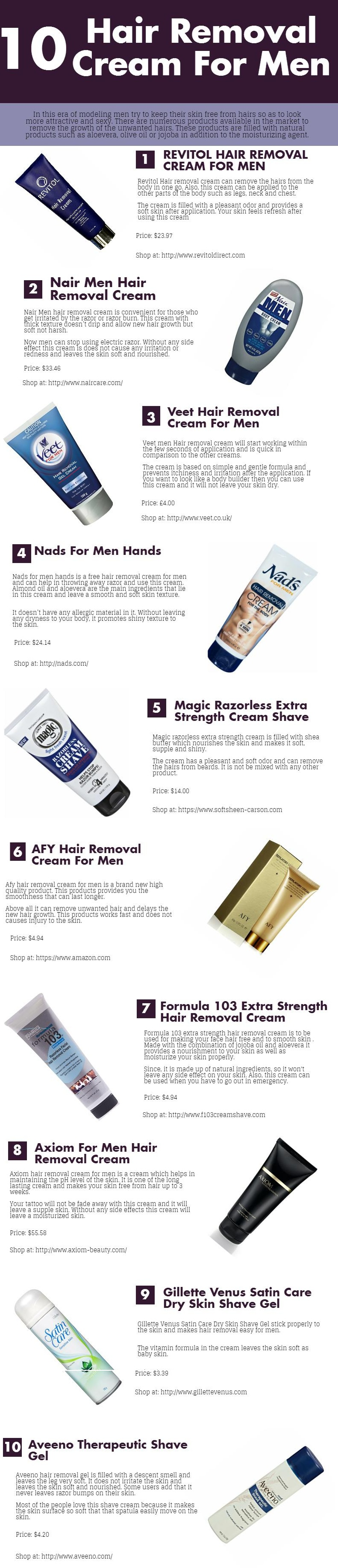 best hair removal cream for men- infographic